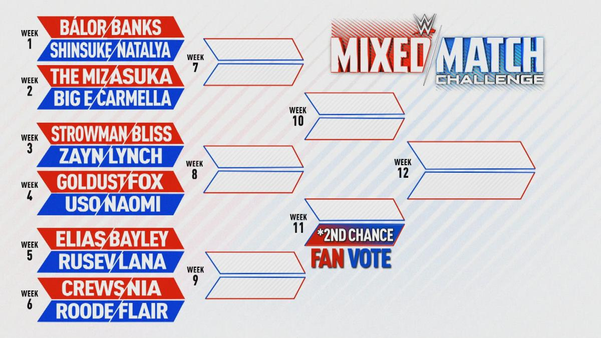 Mixed Match Challenge first round match-ups and full tournament bracket revealed