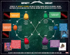 Who Holds Infinity? Find Out With the INFINITY CIRCUIT!