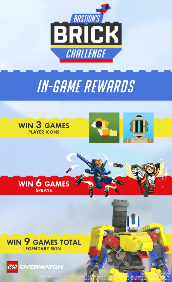 "Overwatch ""Bastion's Brick Challenge"" Underway"
